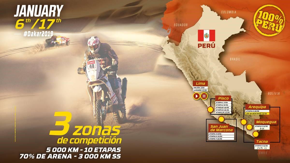 El pasado 17 de enero finalizó la 41 edición del Dakar en Lima (Perú).