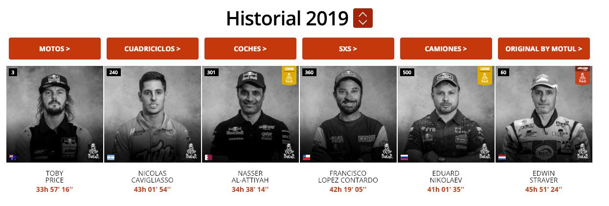 ganadores de la 41ª edición del Dakar, el Dakar 2019